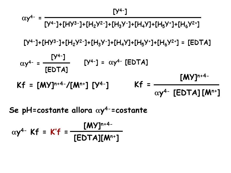Kf = [MY]n+4-/[Mn+] [Y4-] Kf = ay4- [EDTA] [Mn+]